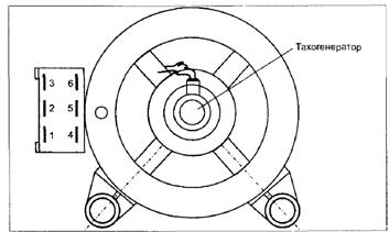 "Его разъем полностью совпадает с разъемом мотора  ""Selni "".  Схема мотора  ""Selni "" показана на рис.16.20."